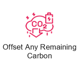 offset any remaining carbon icon